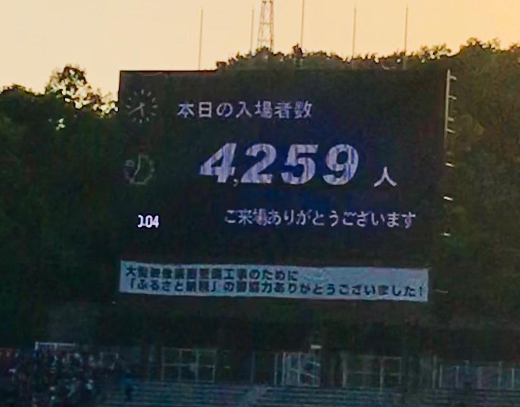 町田ゼルビアvsファジアーノ岡山 来場者数