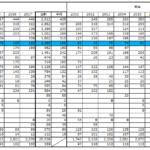 Jリーグ財務諸表分析アカデミー編。川崎フロンターレはシブい…。強豪セレッソアカデミーレが収支ともに0?浦和レッズは常に最下位?