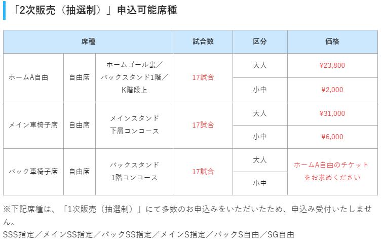 2019年川崎フロンターレシーズンチケット