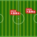 川崎フロンターレ大島僚太の2020年のポジション、攻撃意識が圧倒的に上がっているのが面白い。