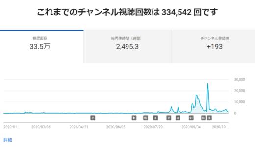 YouTubeチャンネル開始9か月経ちました!視聴回数、総再生時間、チャンネル登録者数発表します。